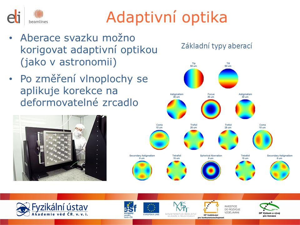 Adaptivní optika Aberace svazku možno korigovat adaptivní optikou (jako v astronomii) Po změření vlnoplochy se aplikuje korekce na deformovatelné zrca