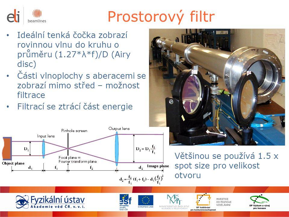 Prostorový filtr Ideální tenká čočka zobrazí rovinnou vlnu do kruhu o průměru (1.27*λ*f)/D (Airy disc) Části vlnoplochy s aberacemi se zobrazí mimo st