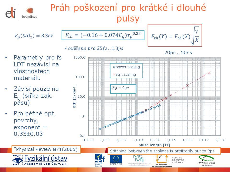 Práh poškození pro krátké i dlouhé pulsy Parametry pro fs LDT nezávisí na vlastnostech materiálu Závisí pouze na E g (šířka zak. pásu) Pro běžné opt.