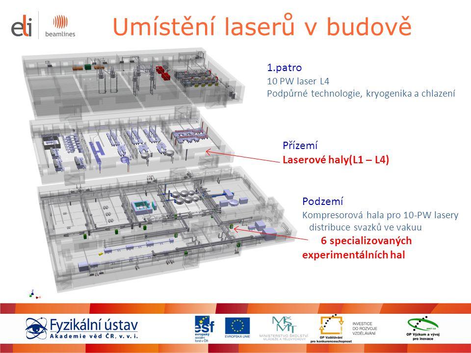 Umístění laserů v budově Přízemí Laserové haly(L1 – L4) 1.patro 10 PW laser L4 Podpůrné technologie, kryogenika a chlazení Podzemí Kompresorová hala p
