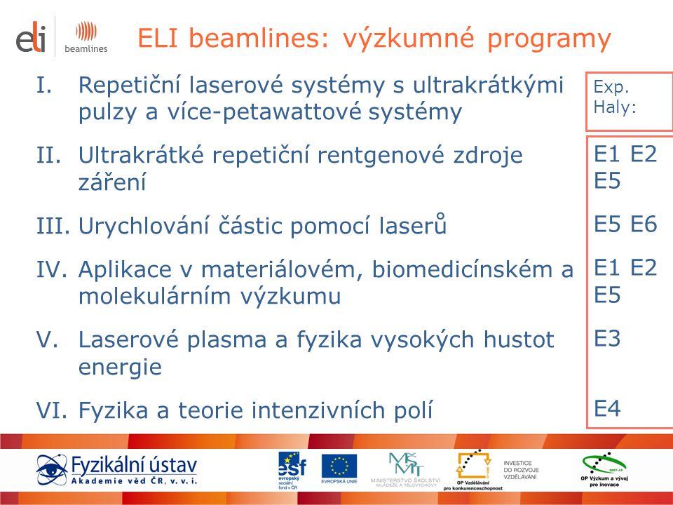 ELI beamlines: výzkumné programy I.Repetiční laserové systémy s ultrakrátkými pulzy a více-petawattové systémy II.Ultrakrátké repetiční rentgenové zdr