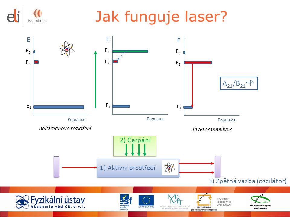 Jak funguje laser? 1) Aktivni prostředí E Populace E1E1 E3E3 E2E2 Boltzmanovo rozložení E Populace E1E1 E3E3 E2E2 E E1E1 E3E3 E2E2 Inverze populace 2)