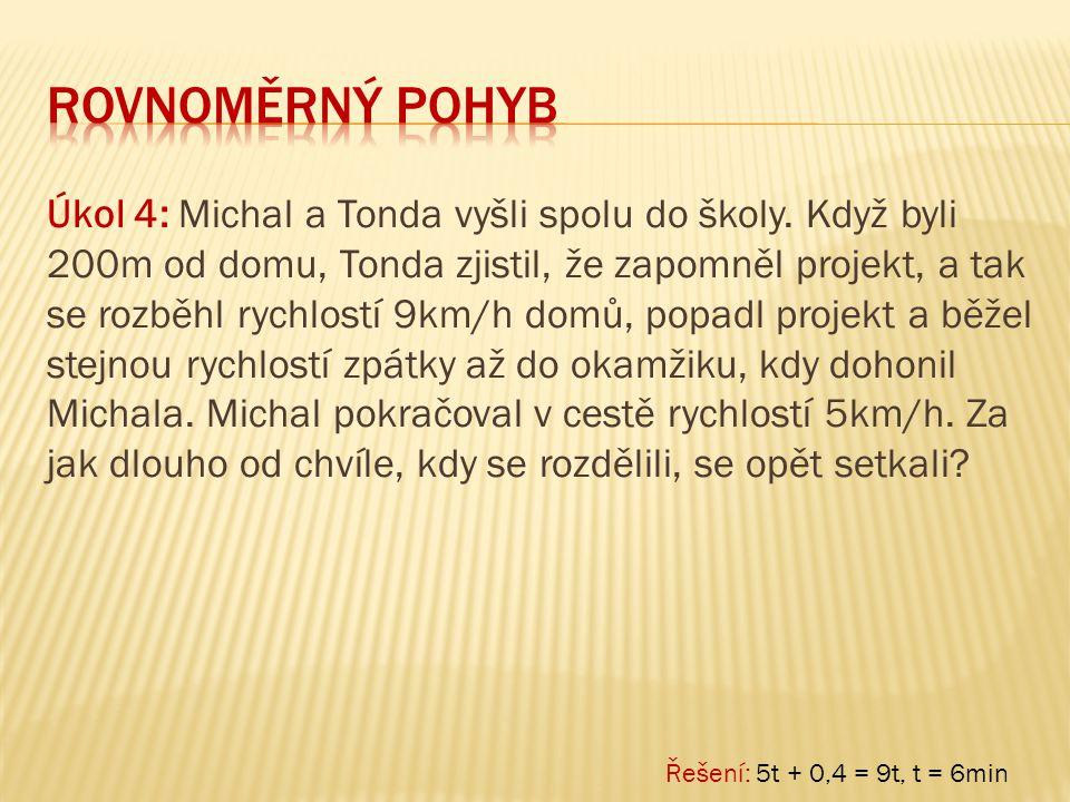 Úkol 4: Michal a Tonda vyšli spolu do školy. Když byli 200m od domu, Tonda zjistil, že zapomněl projekt, a tak se rozběhl rychlostí 9km/h domů, popadl