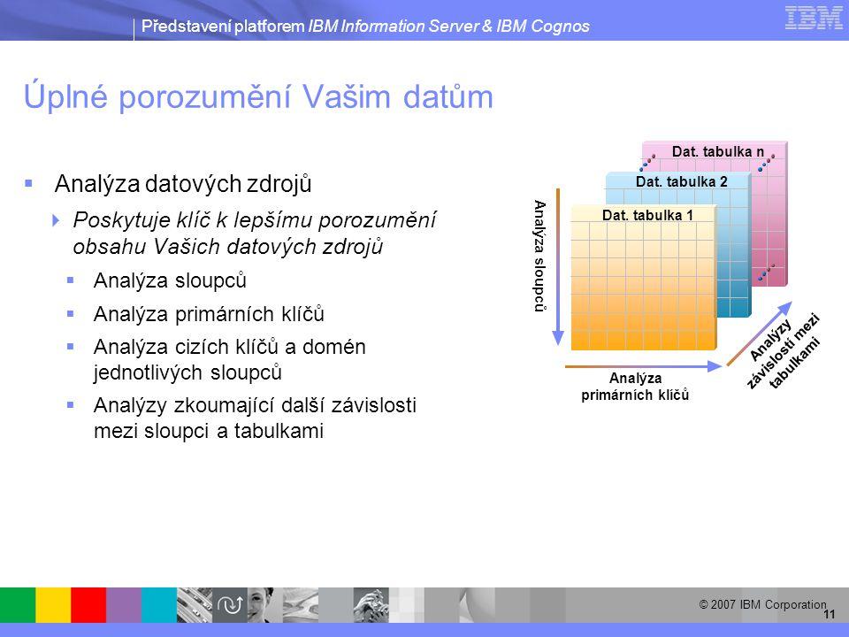 Představení platforem IBM Information Server & IBM Cognos © 2007 IBM Corporation 11 Úplné porozumění Vašim datům  Analýza datových zdrojů  Poskytuje klíč k lepšímu porozumění obsahu Vašich datových zdrojů  Analýza sloupců  Analýza primárních klíčů  Analýza cizích klíčů a domén jednotlivých sloupců  Analýzy zkoumající další závislosti mezi sloupci a tabulkami Dat.