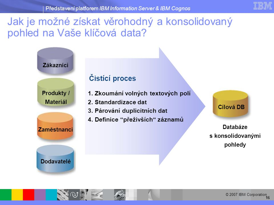Představení platforem IBM Information Server & IBM Cognos © 2007 IBM Corporation 16 Databáze s konsolidovanými pohledy 1.