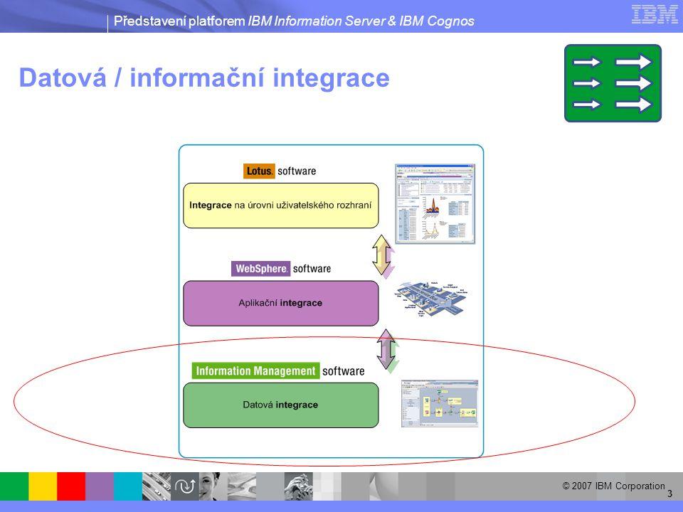 Představení platforem IBM Information Server & IBM Cognos © 2007 IBM Corporation 34 Federace dat Virtualizace  Všechny datové zdroje se mohou navenek tvářit jako jediný datový zdroj  Nezávislost na tom, kde a jak jsou data fyzicky uložena  Při migraci dat do jiného typu uložiště mohou aplikace dál bez zásahů fungovat Přístup k heterogenním dat.