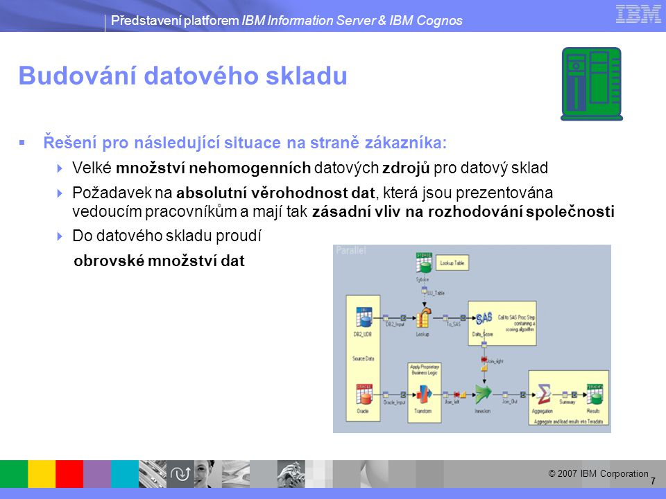 Představení platforem IBM Information Server & IBM Cognos © 2007 IBM Corporation 18 2.) Fáze standardizace dat  Tato fáze má dva základní přínosy  Normalizace hodnot v datových polích na standardní hodnoty; např.:  Standardizace jmen = 'Pepa'  'Josef'  Standardizace titulů = 'Inženýr'  'Ing.'  Standardizace adres = 'náměstí bří Synků'  'nám.