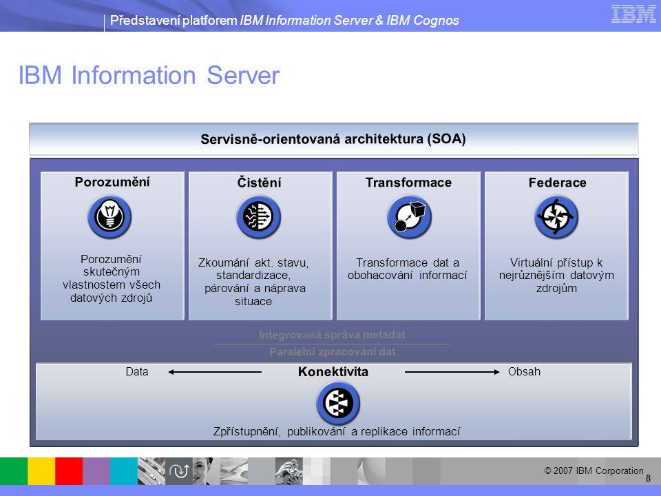 Představení platforem IBM Information Server & IBM Cognos © 2007 IBM Corporation 9 IBM Information Server – Information Analyzer Integrovaná správa metadat Porozumění Čistění Transformace Federace Servisně-orientovaná architektura (SOA) Porozumění skutečným vlastnostem všech datových zdrojů Zkoumání akt.