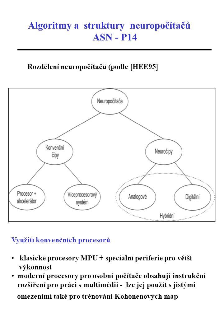 Algoritmy a struktury neuropočítačů ASN - P14 Rozdělení neuropočítačů (podle [HEE95] Využití konvenčních procesorů klasické procesory MPU + speciální