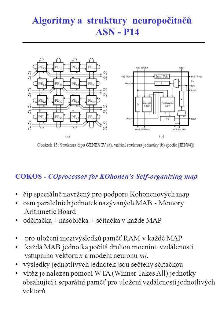 Algoritmy a struktury neuropočítačů ASN - P14 COKOS - COprocessor for KOhonen's Self-organizing map čip speciálně navržený pro podporu Kohonenových ma