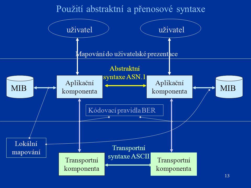 13 Použití abstraktní a přenosové syntaxe Aplikační komponenta Aplikační komponenta MIB Lokální mapování Abstraktní syntaxe ASN.1 Transportní komponen