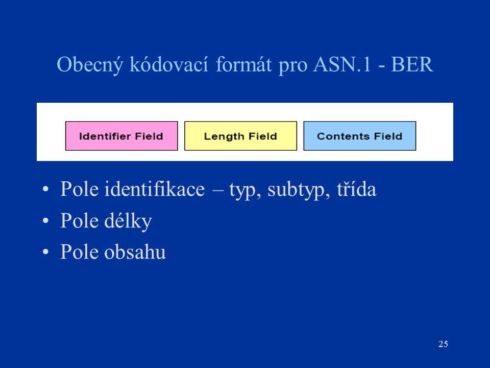 25 Obecný kódovací formát pro ASN.1 - BER Pole identifikace – typ, subtyp, třída Pole délky Pole obsahu