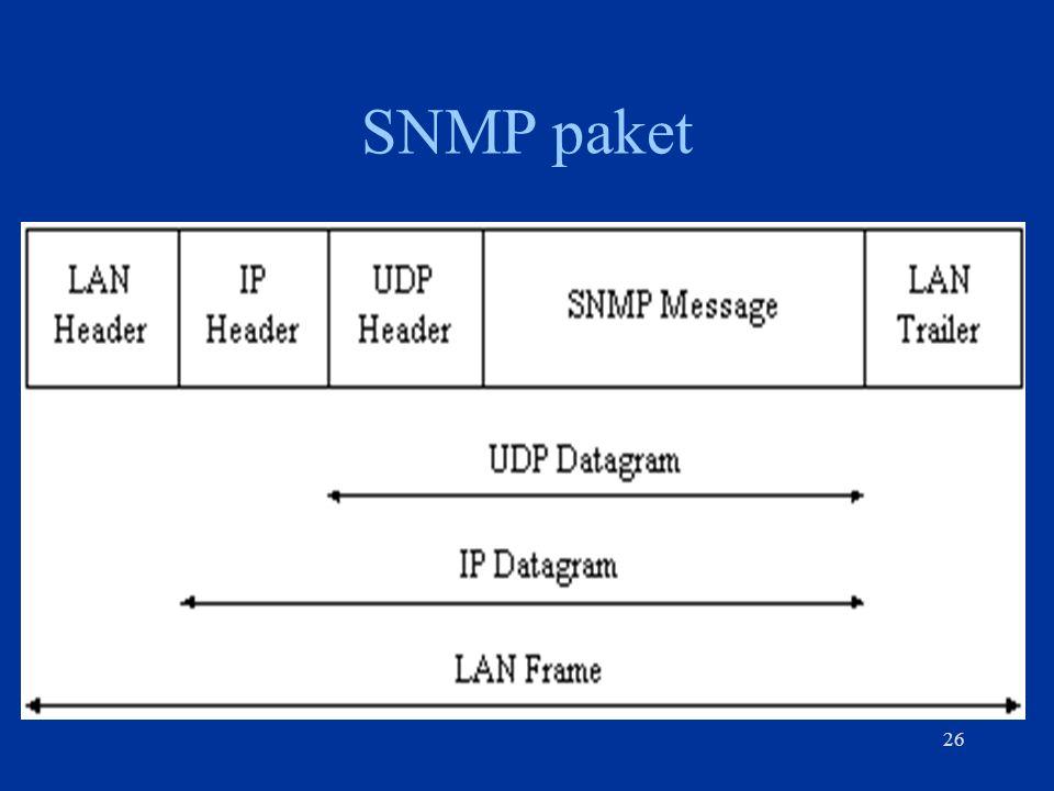 26 SNMP paket