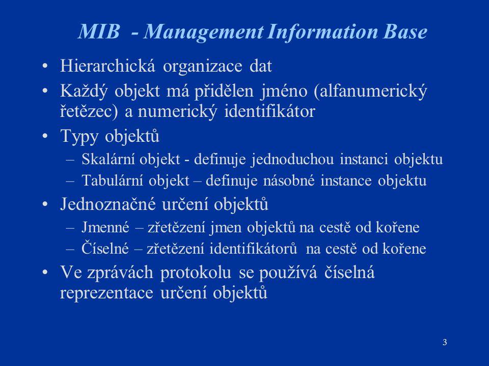 3 MIB - Management Information Base Hierarchická organizace dat Každý objekt má přidělen jméno (alfanumerický řetězec) a numerický identifikátor Typy