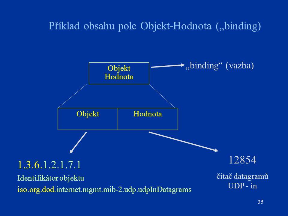 """35 Příklad obsahu pole Objekt-Hodnota (""""binding) Objekt Hodnota Objekt 1.3.6.1.2.1.7.1 Identifikátor objektu iso.org.dod.internet.mgmt.mib-2.udp.udpIn"""