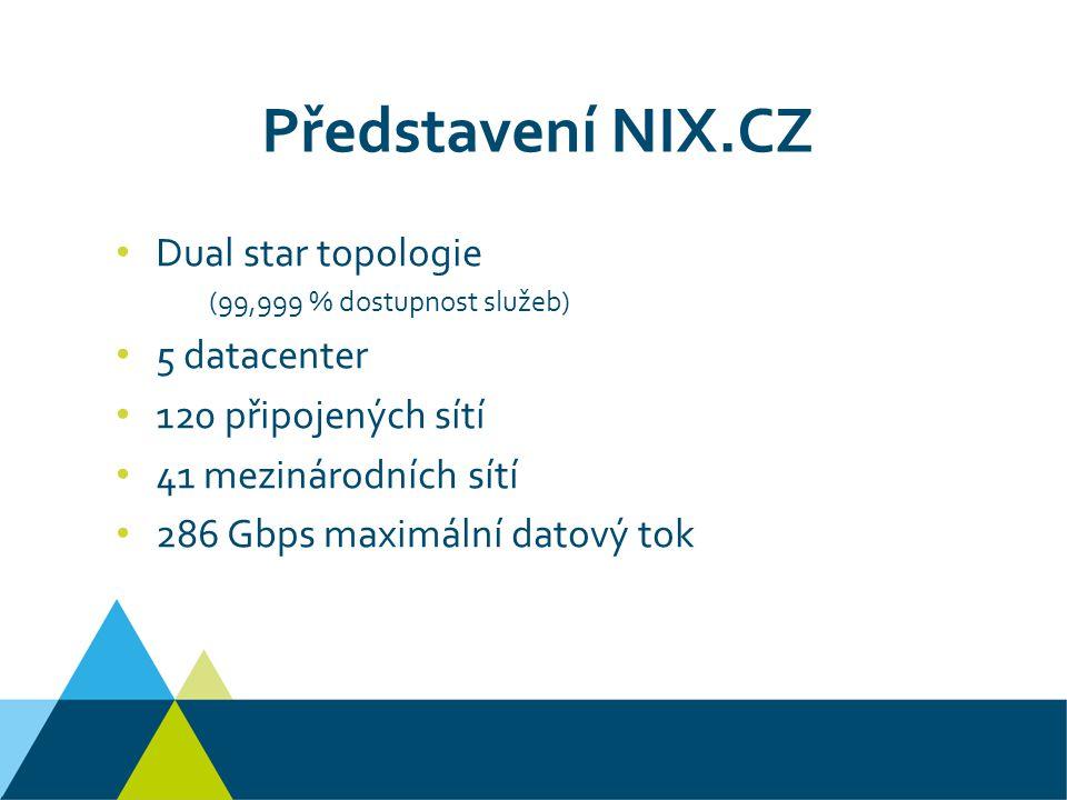 Představení NIX.CZ Dual star topologie (99,999 % dostupnost služeb) 5 datacenter 120 připojených sítí 41 mezinárodních sítí 286 Gbps maximální datový tok