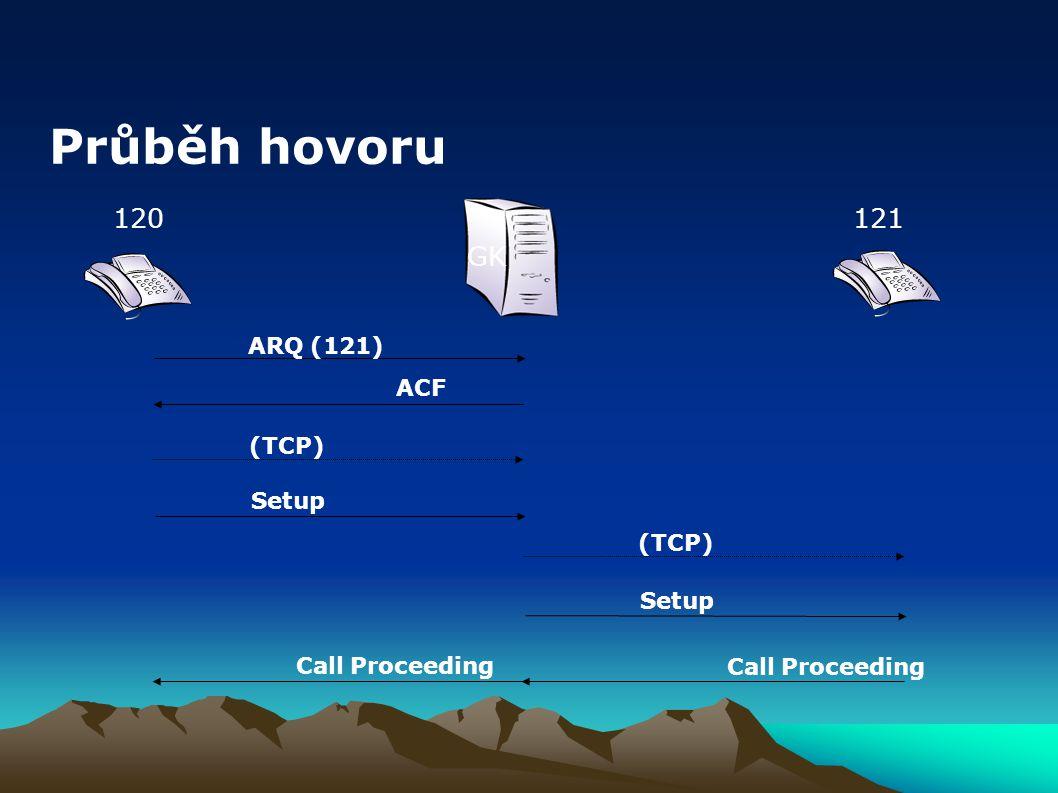 Průběh hovoru GK 121120 ARQ (121) ACF (TCP) Setup (TCP) Setup Call Proceeding