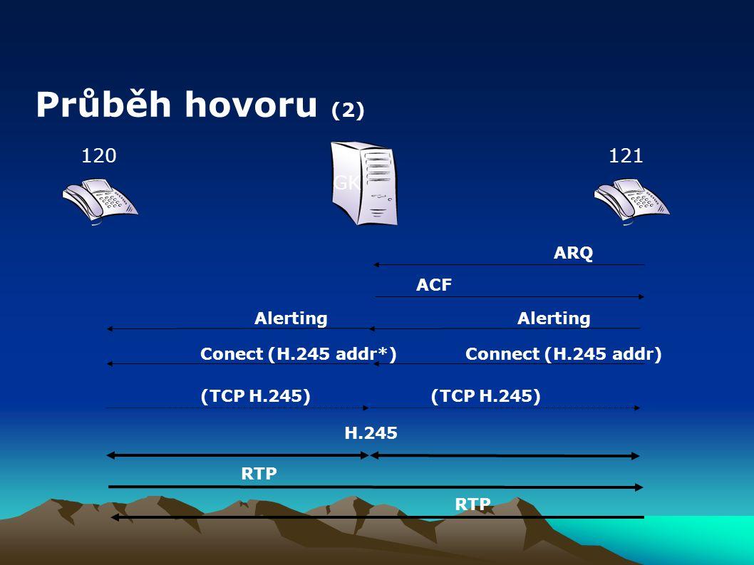 Průběh hovoru (2) GK 121120 Alerting Connect (H.245 addr)Conect (H.245 addr*) (TCP H.245) H.245 RTP ARQ ACF
