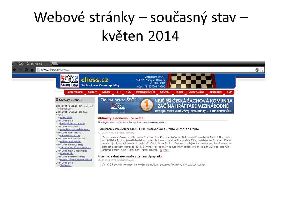 Webové stránky – současný stav – květen 2014