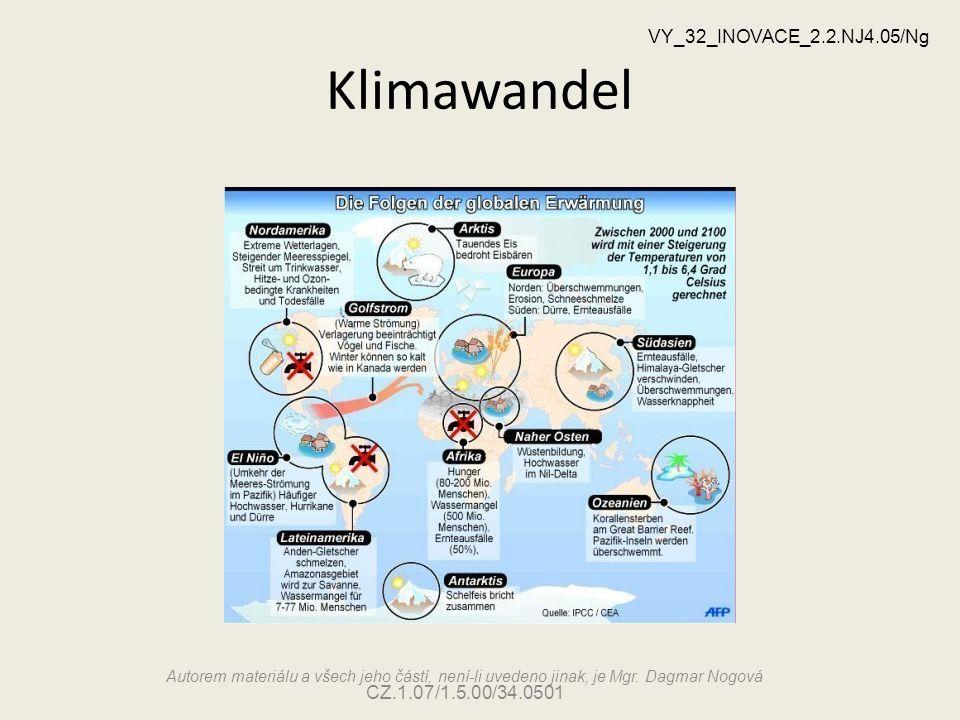 Klimawandel Autorem materiálu a všech jeho částí, není-li uvedeno jinak, je Mgr. Dagmar Nogová CZ.1.07/1.5.00/34.0501 VY_32_INOVACE_2.2.NJ4.05/Ng