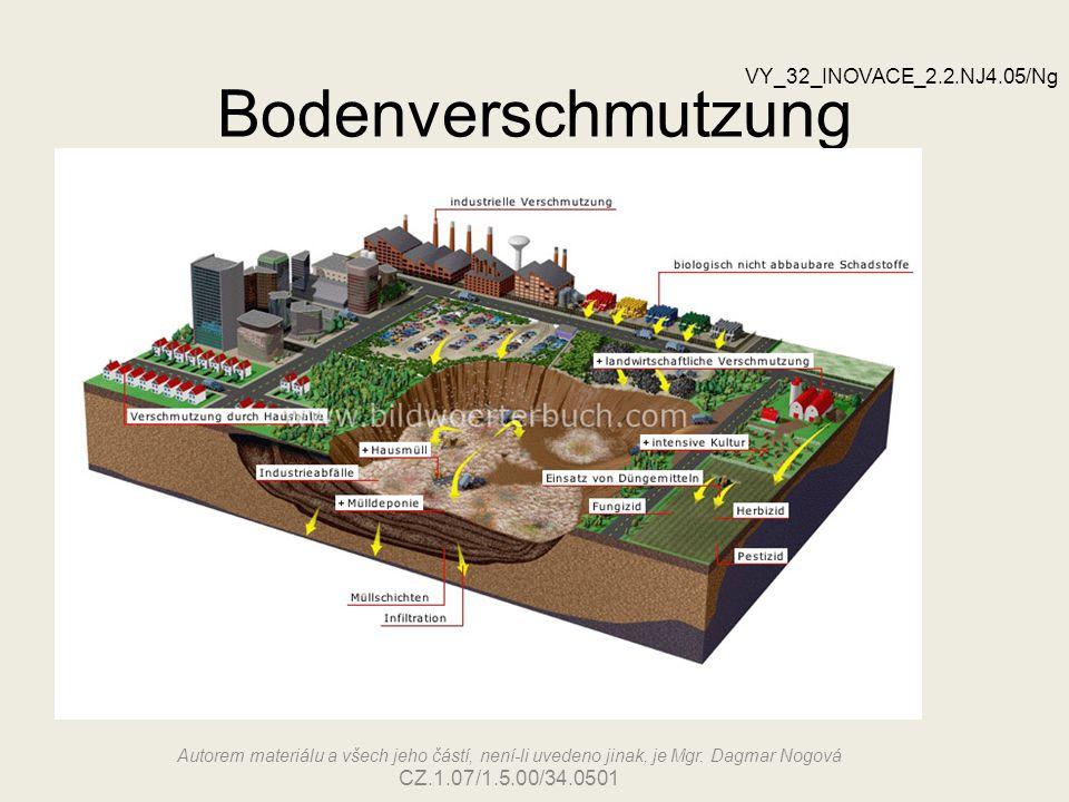 Bodenverschmutzung Autorem materiálu a všech jeho částí, není-li uvedeno jinak, je Mgr. Dagmar Nogová CZ.1.07/1.5.00/34.0501 VY_32_INOVACE_2.2.NJ4.05/