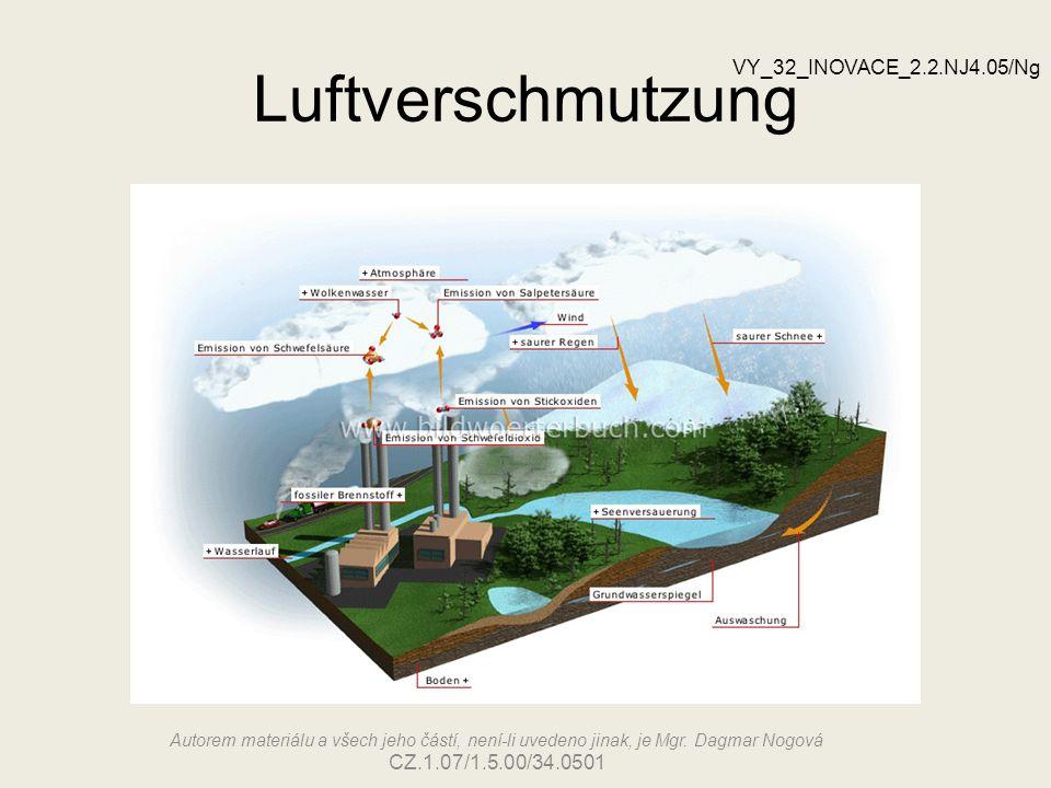 Luftverschmutzung Autorem materiálu a všech jeho částí, není-li uvedeno jinak, je Mgr. Dagmar Nogová CZ.1.07/1.5.00/34.0501 VY_32_INOVACE_2.2.NJ4.05/N