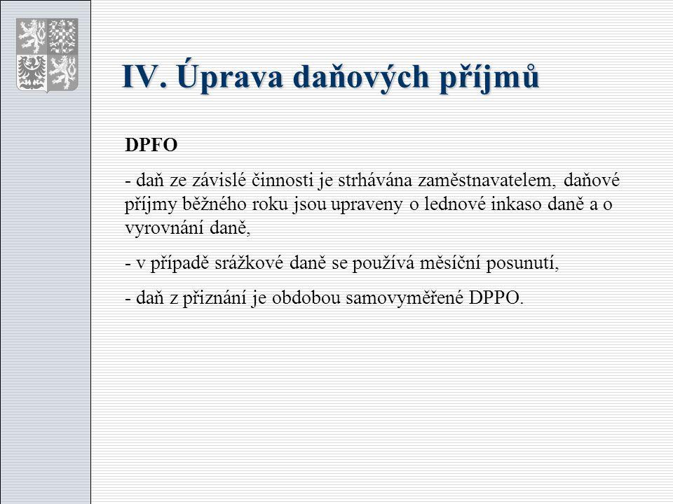 IV. Úprava daňových příjmů DPFO - daň ze závislé činnosti je strhávána zaměstnavatelem, daňové příjmy běžného roku jsou upraveny o lednové inkaso daně