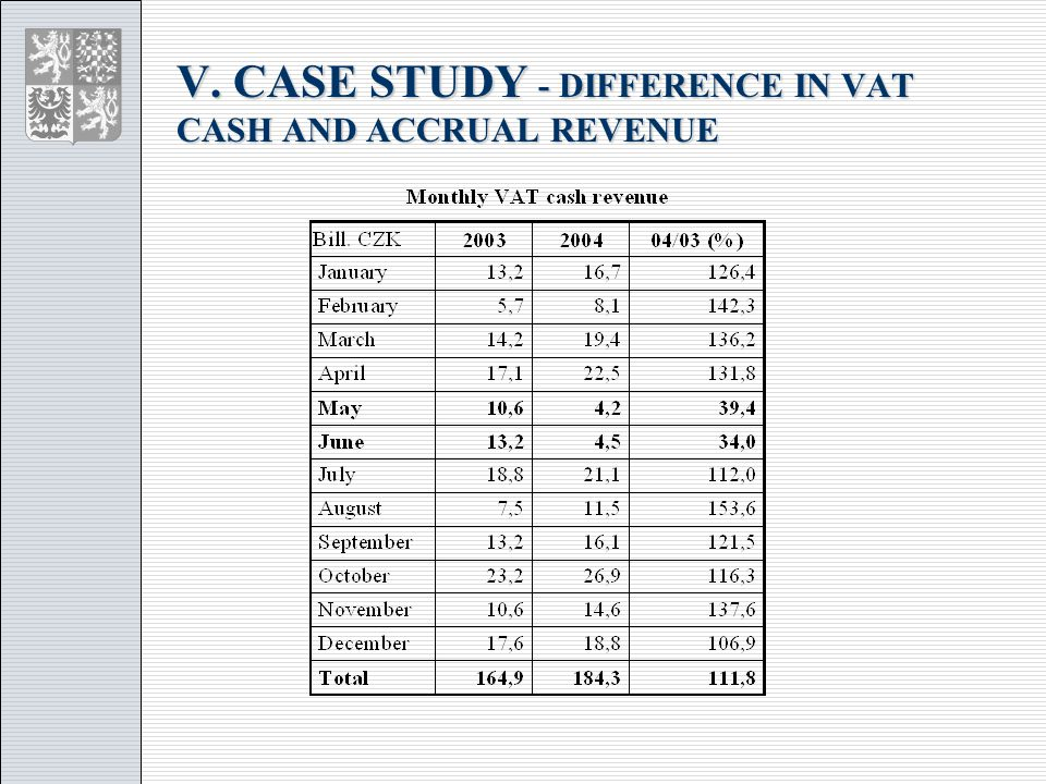 V. CASE STUDY - DIFFERENCE IN VAT CASH AND ACCRUAL REVENUE