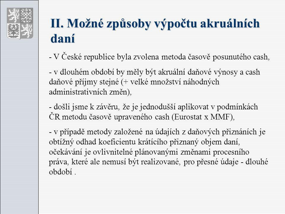 II. Možné způsoby výpočtu akruálních daní - V České republice byla zvolena metoda časově posunutého cash, - v dlouhém období by měly být akruální daňo