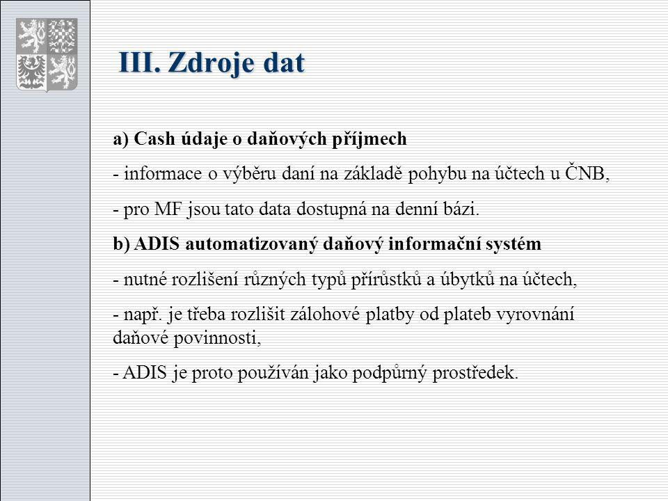 III. Zdroje dat a) Cash údaje o daňových příjmech - informace o výběru daní na základě pohybu na účtech u ČNB, - pro MF jsou tato data dostupná na den