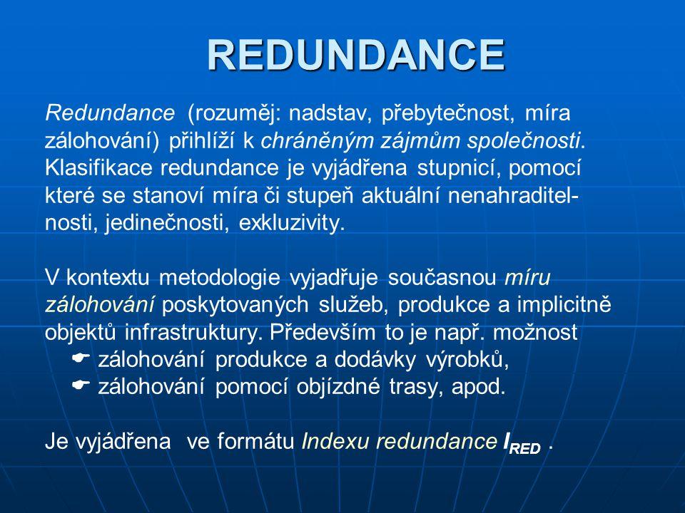 REDUNDANCE REDUNDANCE Redundance (rozuměj: nadstav, přebytečnost, míra zálohování) přihlíží k chráněným zájmům společnosti. Klasifikace redundance je