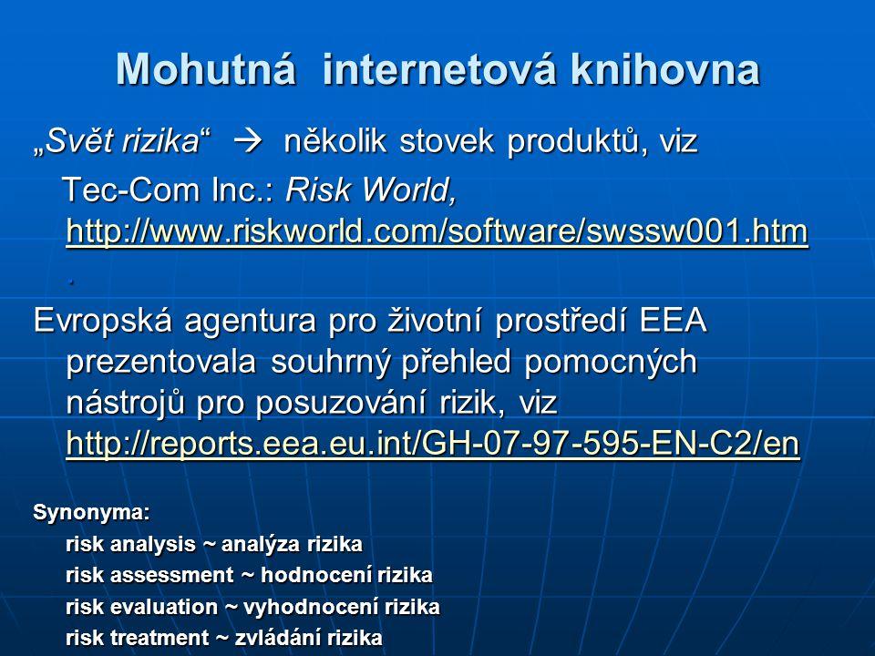 """Mohutná internetová knihovna """"Svět rizika""""  několik stovek produktů, viz Tec-Com Inc.: Risk World, http://www.riskworld.com/software/swssw001.htm. Te"""