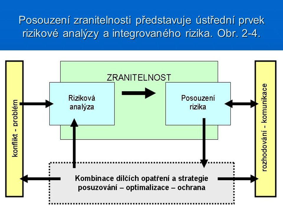 Posouzení zranitelnosti představuje ústřední prvek rizikové analýzy a integrovaného rizika. Obr. 2-4.
