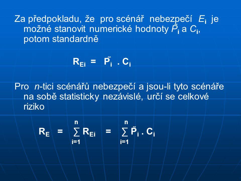 Za předpokladu, že pro scénář nebezpečí E i je možné stanovit numerické hodnoty P̃ i a C i, potom standardně R Ei = P i ̃. C i Pro n-tici scénářů nebe