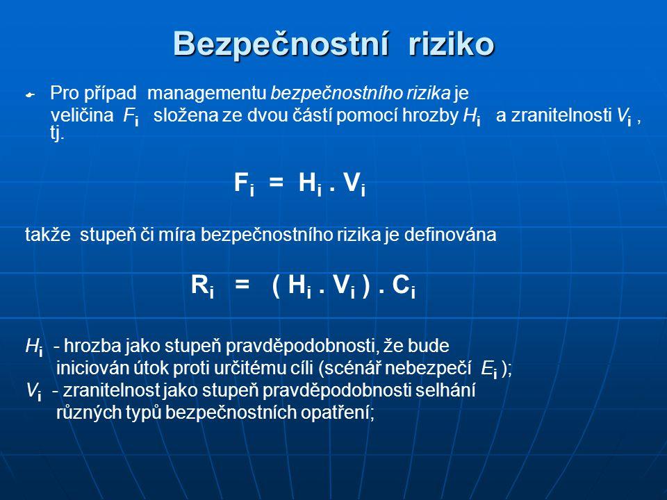 Bezpečnostní riziko   Pro případ managementu bezpečnostního rizika je veličina F i složena ze dvou částí pomocí hrozby H i a zranitelnosti V i, tj.