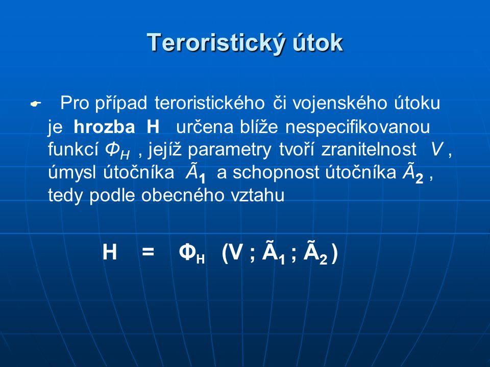 Teroristický útok   Pro případ teroristického či vojenského útoku je hrozba H určena blíže nespecifikovanou funkcí Φ H, jejíž parametry tvoří zranit