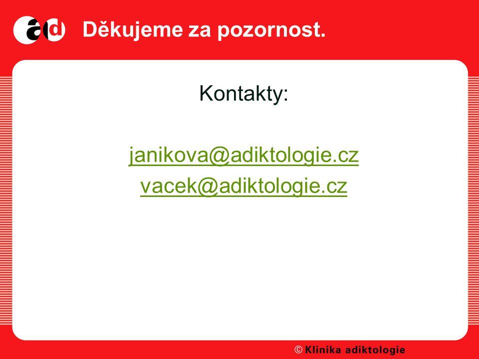 Děkujeme za pozornost. Kontakty: janikova@adiktologie.cz vacek@adiktologie.cz
