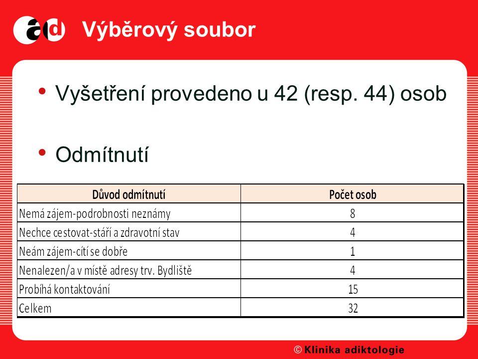 Výběrový soubor Vyšetření provedeno u 42 (resp. 44) osob Odmítnutí