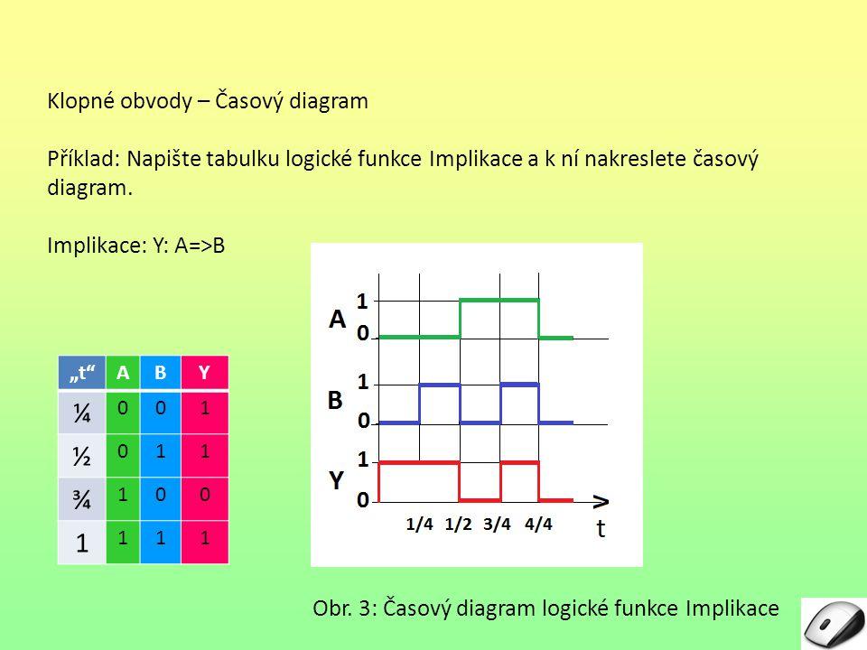 """Klopné obvody – Časový diagram Příklad: Napište tabulku logické funkce Implikace a k ní nakreslete časový diagram. Implikace: Y: A=>B """"t""""ABY ¼ 001 ½ 0"""