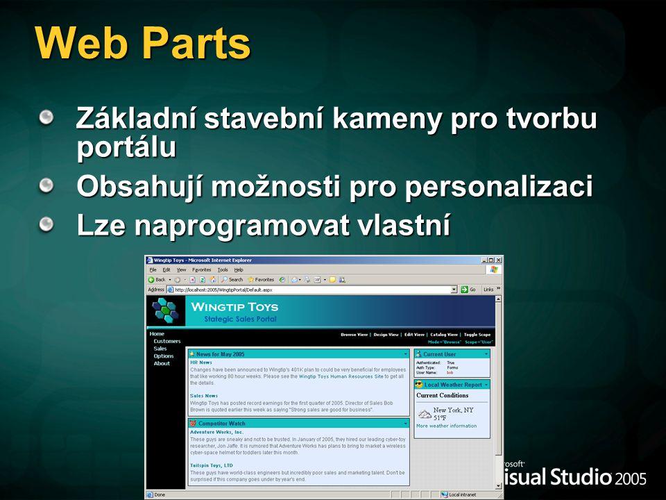 Web Parts Základní stavební kameny pro tvorbu portálu Obsahují možnosti pro personalizaci Lze naprogramovat vlastní