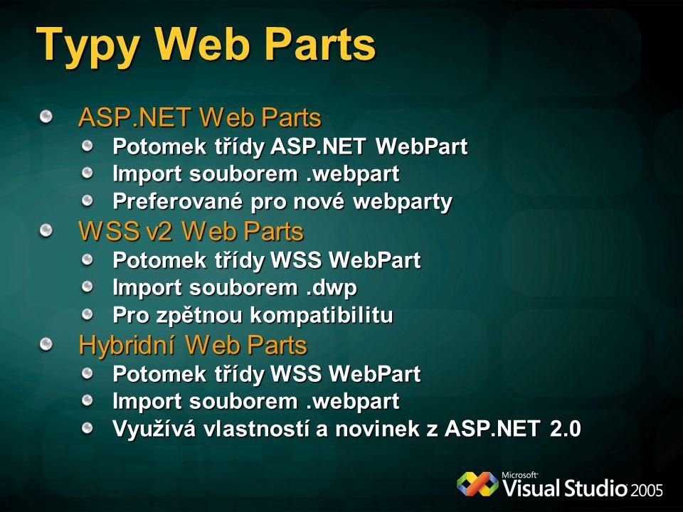 Typy Web Parts ASP.NET Web Parts Potomek třídy ASP.NET WebPart Import souborem.webpart Preferované pro nové webparty WSS v2 Web Parts Potomek třídy WS