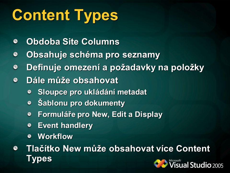 Content Types Obdoba Site Columns Obsahuje schéma pro seznamy Definuje omezení a požadavky na položky Dále může obsahovat Sloupce pro ukládání metadat