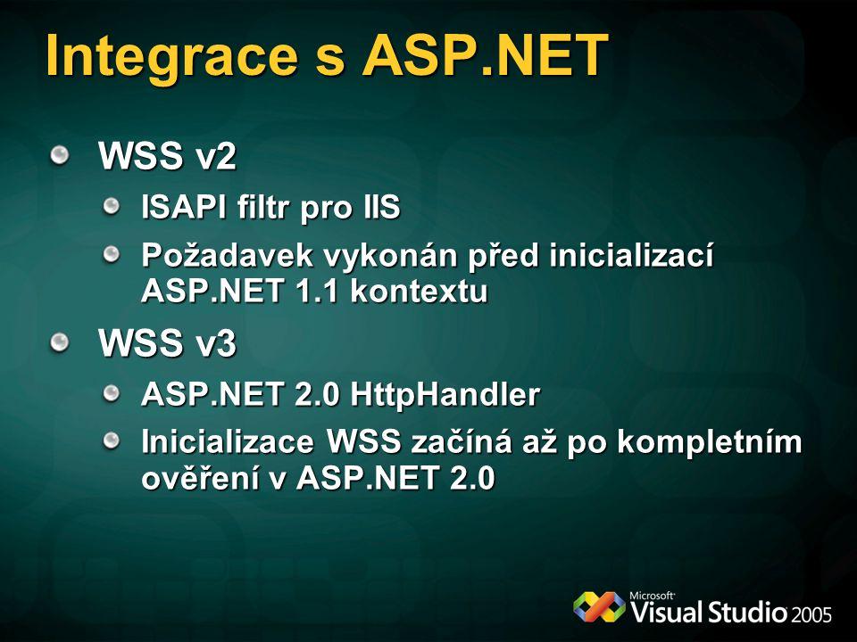 Integrace s ASP.NET WSS v2 ISAPI filtr pro IIS Požadavek vykonán před inicializací ASP.NET 1.1 kontextu WSS v3 ASP.NET 2.0 HttpHandler Inicializace WS