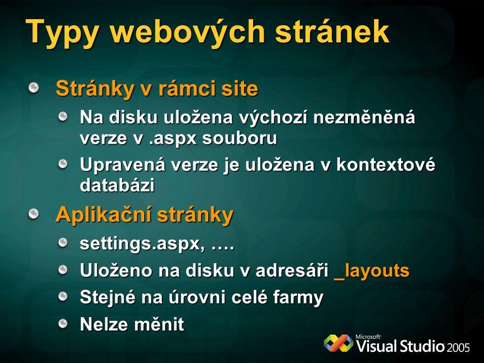 _layouts adresář Virtuální adresář pro všechny WSS Web aplikace C:\Program Files\Common Files\Microsoft Shared\web server extensions\12\TEMPLATE\LAYOUTS Poskytuje standardní relativní URL pro všechny sites /_layouts/SiteSettings.aspx Lze použít i pro vlastní aplikační stránky /_layouts/images Uloženy standardní WSS obrázky Lze použít pro vlastní obrázky