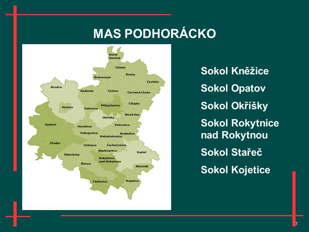 7 MAS PODHORÁCKO Sokol Kněžice Sokol Opatov Sokol Okříšky Sokol Rokytnice nad Rokytnou Sokol Stařeč Sokol Kojetice