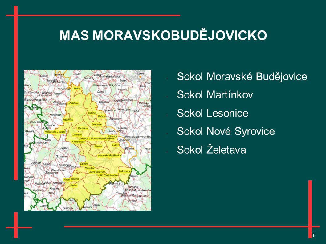 8 MAS MORAVSKOBUDĚJOVICKO Sokol Moravské Budějovice Sokol Martínkov Sokol Lesonice Sokol Nové Syrovice Sokol Želetava