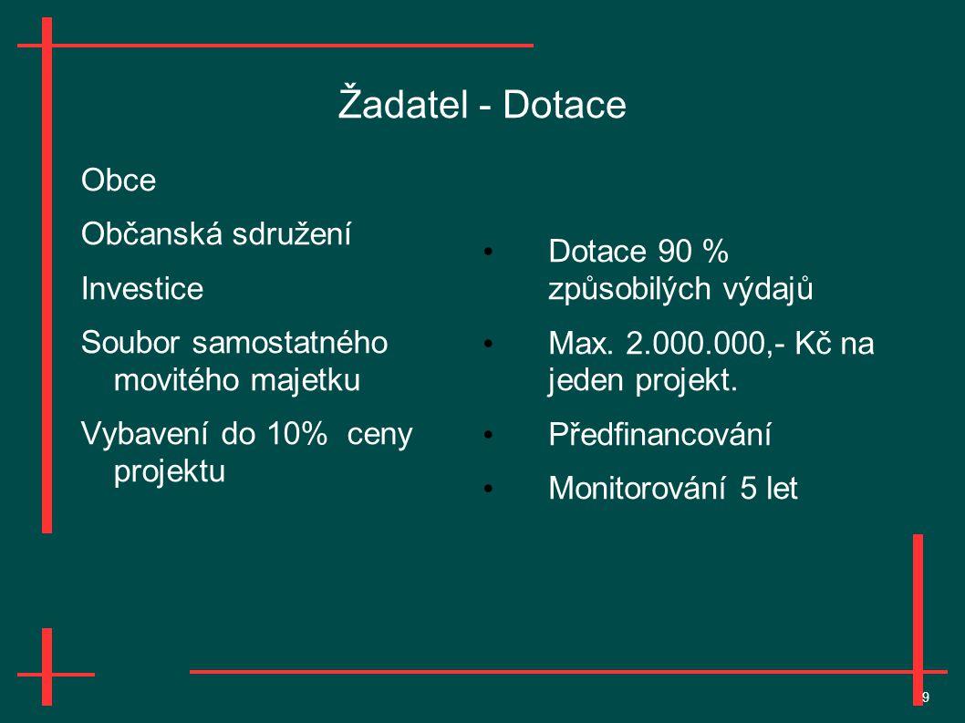 9 Žadatel - Dotace Obce Občanská sdružení Investice Soubor samostatného movitého majetku Vybavení do 10% ceny projektu Dotace 90 % způsobilých výdajů Max.