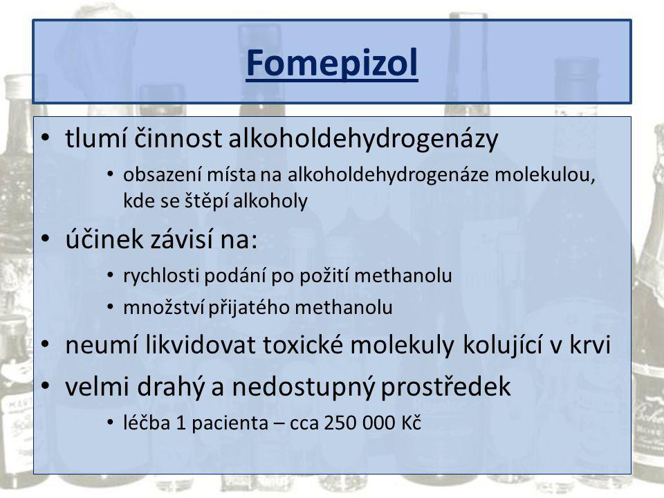 Fomepizol tlumí činnost alkoholdehydrogenázy obsazení místa na alkoholdehydrogenáze molekulou, kde se štěpí alkoholy účinek závisí na: rychlosti podán