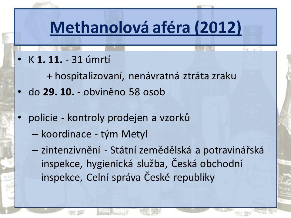 Methanolová aféra (2012) K 1. 11. - 31 úmrtí + hospitalizovaní, nenávratná ztráta zraku do 29. 10. - obviněno 58 osob policie - kontroly prodejen a vz