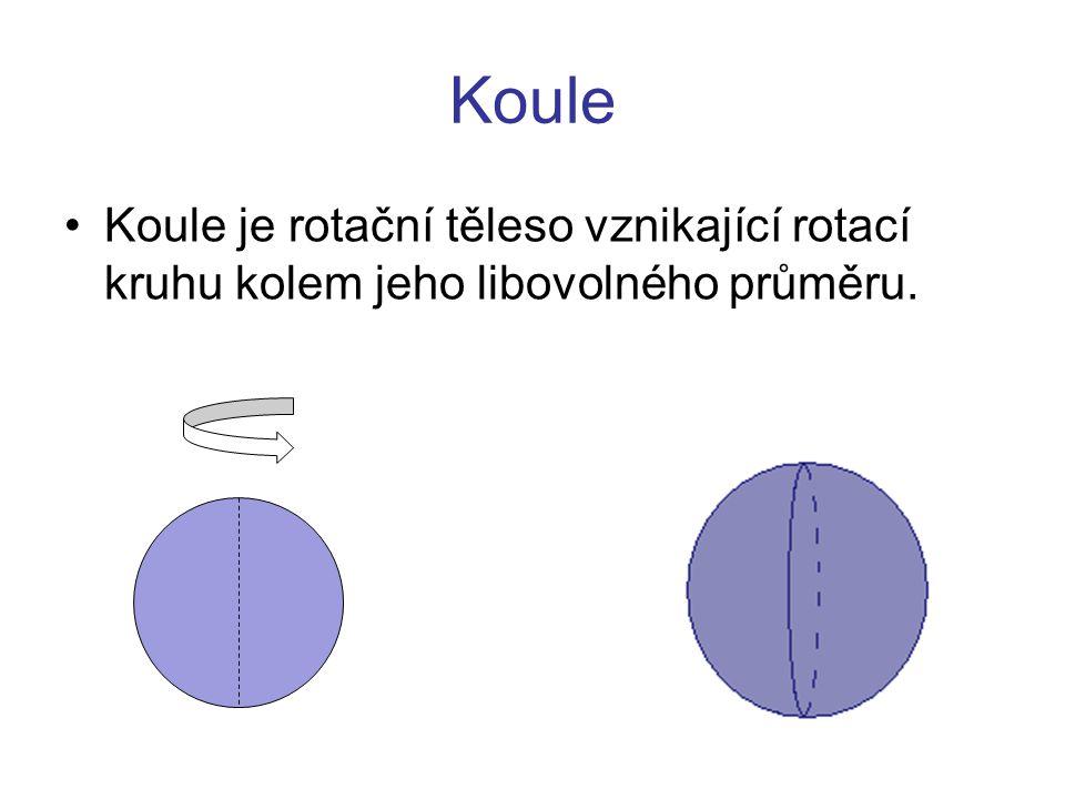 Objem koule Objem koule tedy závisí pouze na velikosti jejího poloměru (průměru).